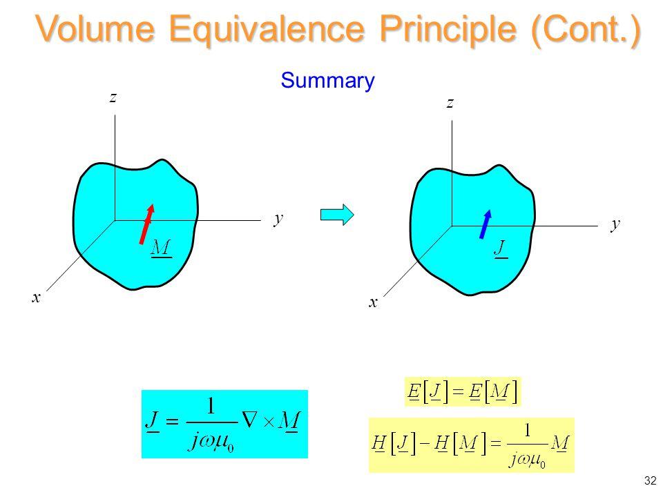 Summary 32 y x z y x z Volume Equivalence Principle (Cont.)