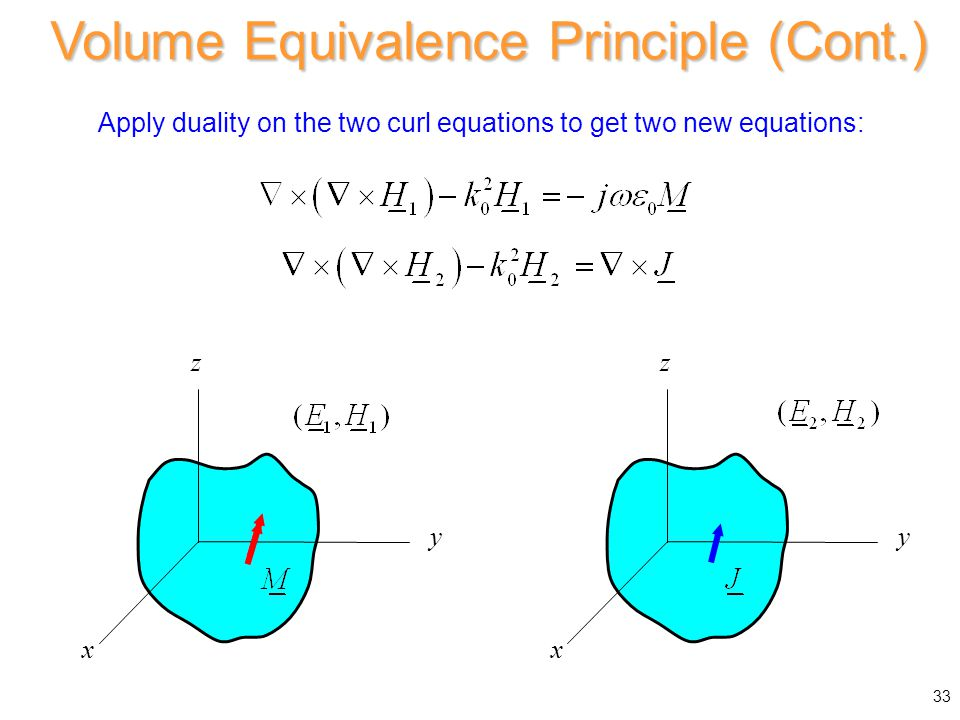 Apply duality on the two curl equations to get two new equations: 33 y x z y x z Volume Equivalence Principle (Cont.)