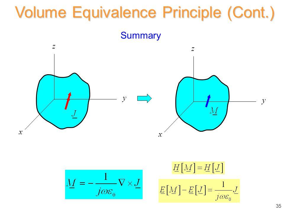 35 y x z y x z Summary Volume Equivalence Principle (Cont.)