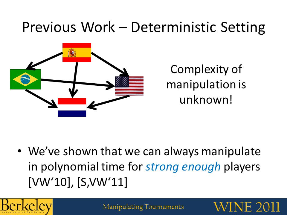 WINE 2011 Manipulating Tournaments Previous Work – Deterministic Setting We've shown that we can always manipulate in polynomial time for strong enough players [VW'10], [S,VW'11] Complexity of manipulation is unknown!