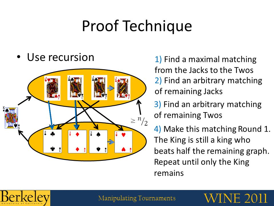 WINE 2011 Manipulating Tournaments Proof Technique Use recursion 1) Find a maximal matching from the Jacks to the Twos 2) Find an arbitrary matching of remaining Jacks 3) Find an arbitrary matching of remaining Twos 4) Make this matching Round 1.