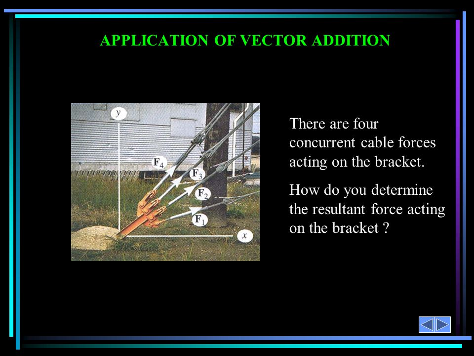 APPLICATION OF VECTOR ADDITION There are four concurrent cable forces acting on the bracket. How do you determine the resultant force acting on the br