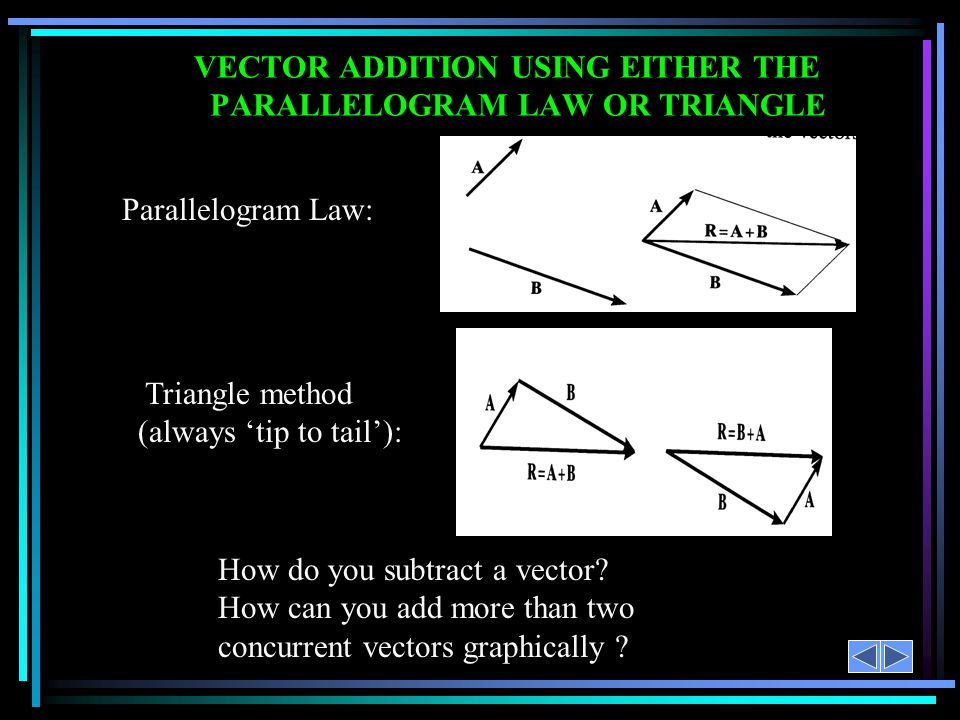 VECTOR ADDITION USING EITHER THE PARALLELOGRAM LAW OR TRIANGLE Parallelogram Law: Triangle method (always 'tip to tail'): How do you subtract a vector
