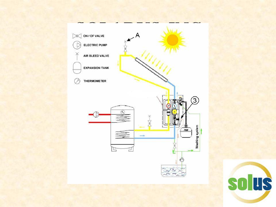SOLARUS, INC. The Heat pipe Heat pipe Fin