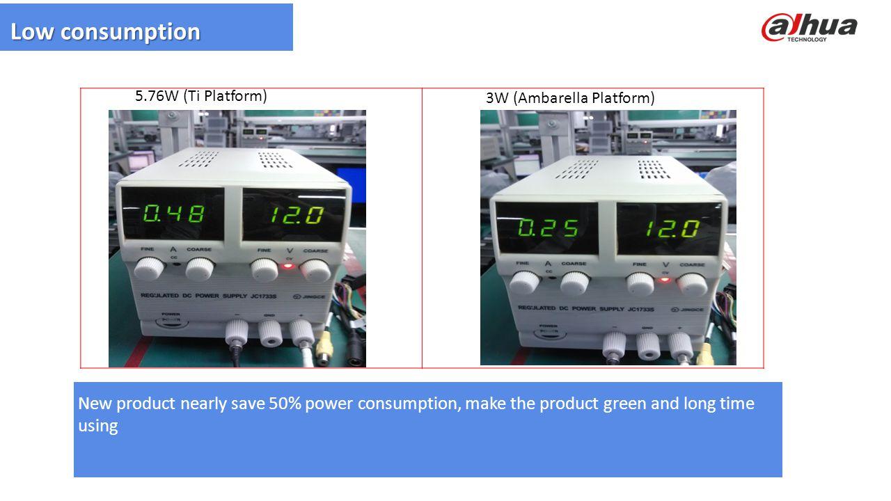 © 2013 DAHUA TECHNOLOGY Low consumption 5.76W (Ti Platform) 3W (Ambarella Platform) New product nearly save 50% power consumption, make the product gr