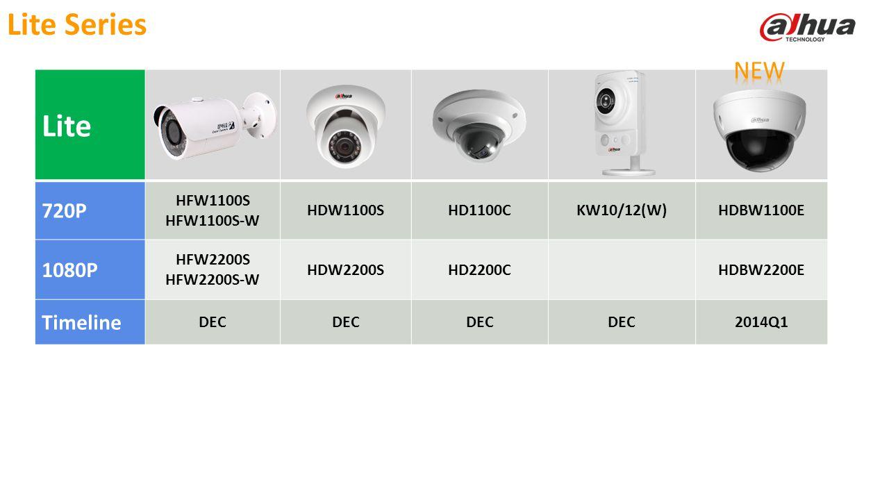 © 2013 DAHUA TECHNOLOGY Lite 720P HFW1100S HFW1100S-W HDW1100SHD1100CKW10/12(W)HDBW1100E 1080P HFW2200S HFW2200S-W HDW2200SHD2200CHDBW2200E Timeline D