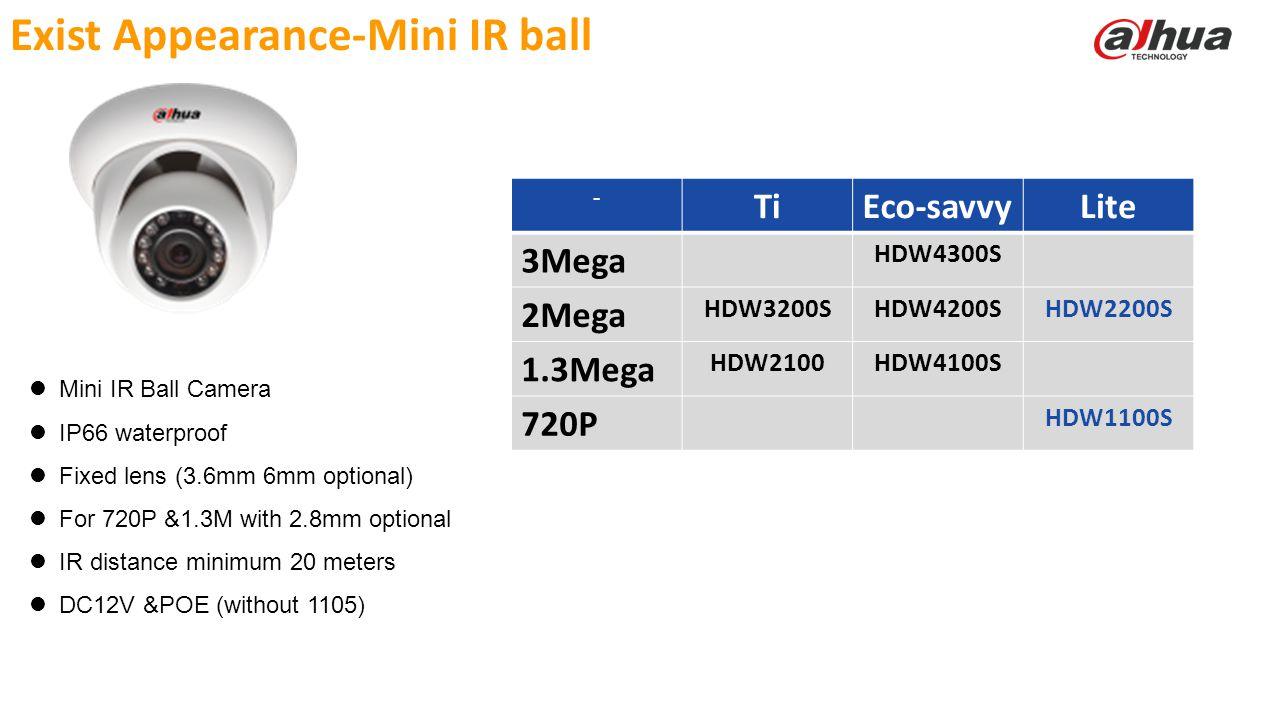 © 2013 DAHUA TECHNOLOGY Exist Appearance-Mini IR ball Mini IR Ball Camera IP66 waterproof Fixed lens (3.6mm 6mm optional) For 720P &1.3M with 2.8mm op