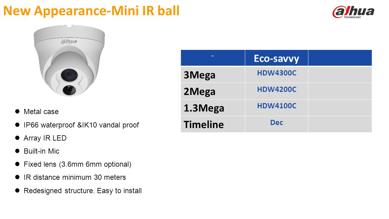 © 2013 DAHUA TECHNOLOGY New Appearance-Mini IR ball Metal case IP66 waterproof &IK10 vandal proof Array IR LED Built-in Mic Fixed lens (3.6mm 6mm opti