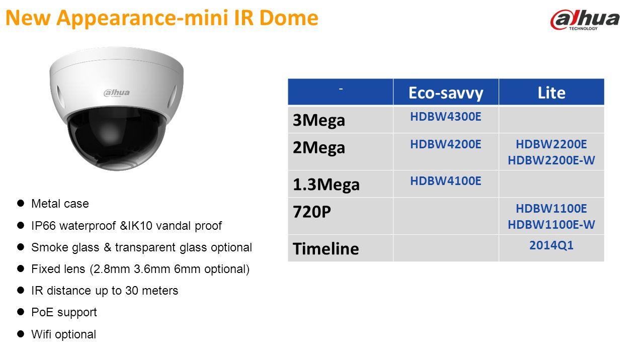 © 2013 DAHUA TECHNOLOGY New Appearance-mini IR Dome Metal case IP66 waterproof &IK10 vandal proof Smoke glass & transparent glass optional Fixed lens