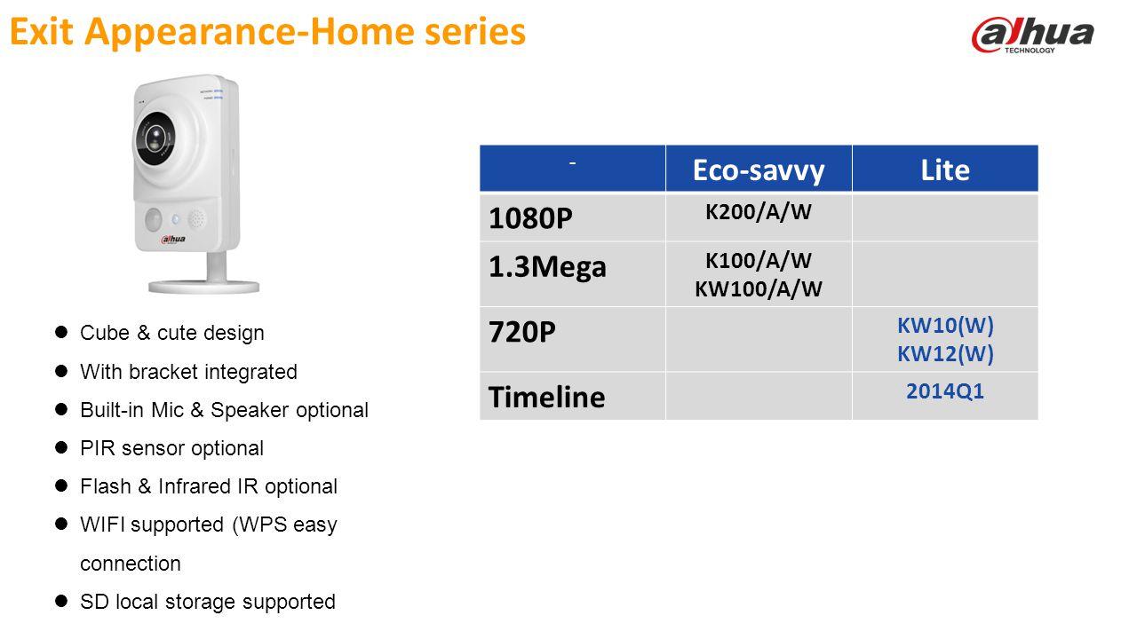 © 2013 DAHUA TECHNOLOGY Exit Appearance-Home series - Eco-savvyLite 1080P K200/A/W 1.3Mega K100/A/W KW100/A/W 720P KW10(W) KW12(W) Timeline 2014Q1 Cub