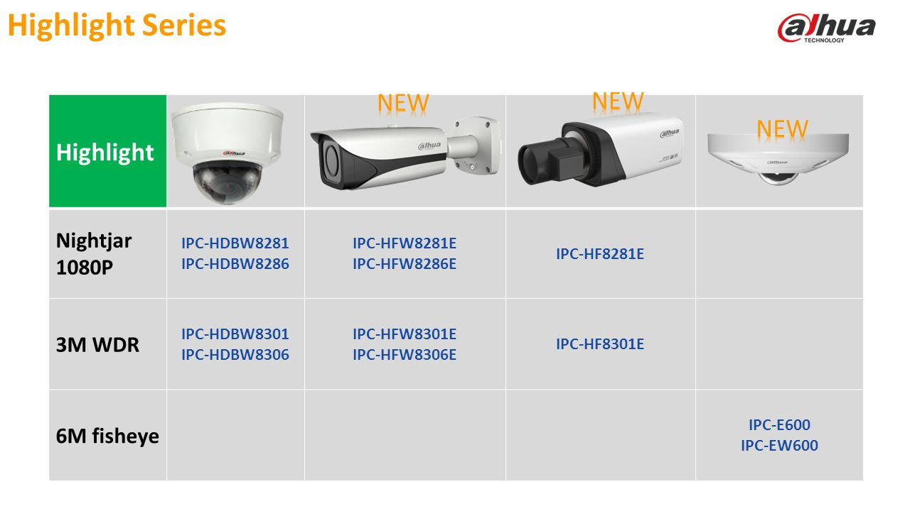 © 2013 DAHUA TECHNOLOGY Highlight Nightjar 1080P IPC-HDBW8281 IPC-HDBW8286 IPC-HFW8281E IPC-HFW8286E IPC-HF8281E 3M WDR IPC-HDBW8301 IPC-HDBW8306 IPC-