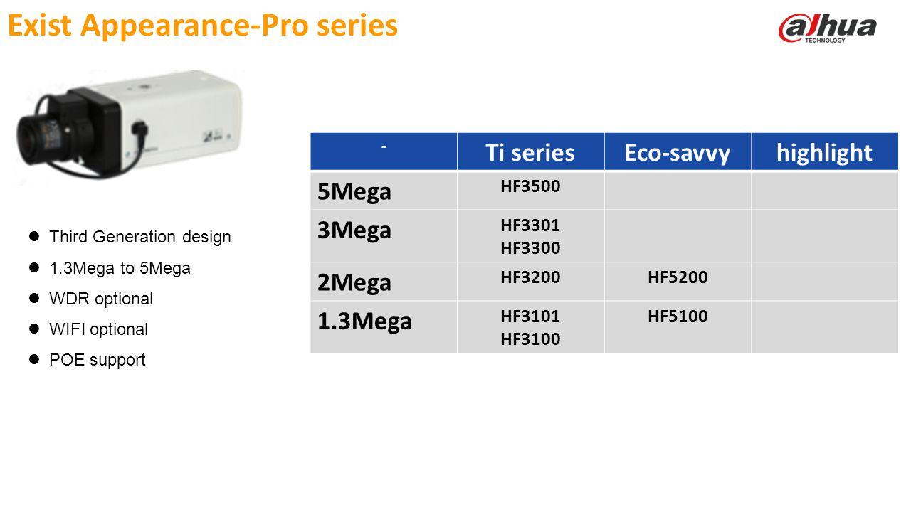 © 2013 DAHUA TECHNOLOGY Exist Appearance-Pro series Third Generation design 1.3Mega to 5Mega WDR optional WIFI optional POE support - Ti seriesEco-sav