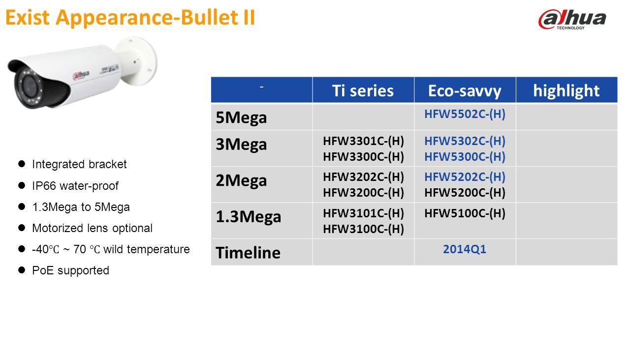 © 2013 DAHUA TECHNOLOGY Exist Appearance-Bullet II Integrated bracket IP66 water-proof 1.3Mega to 5Mega Motorized lens optional -40 ℃ ~ 70 ℃ wild temp