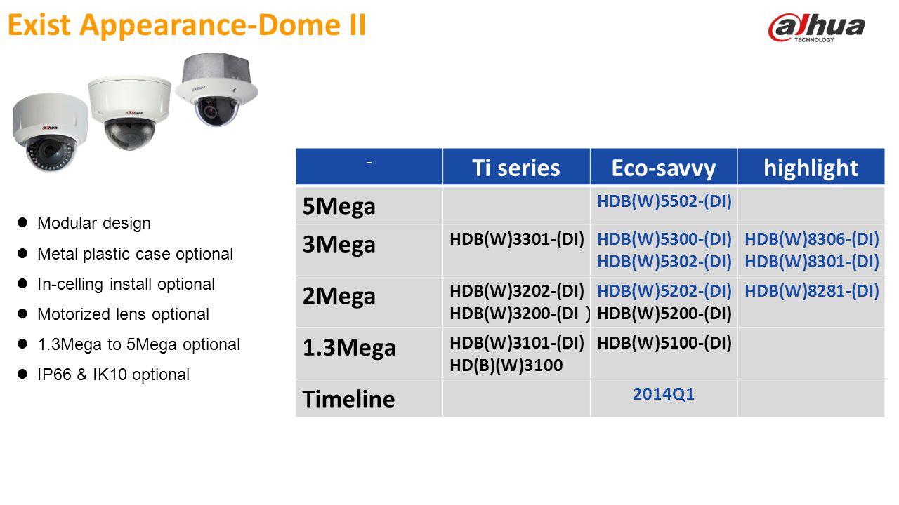 © 2013 DAHUA TECHNOLOGY Exist Appearance-Dome II Modular design Metal plastic case optional In-celling install optional Motorized lens optional 1.3Meg