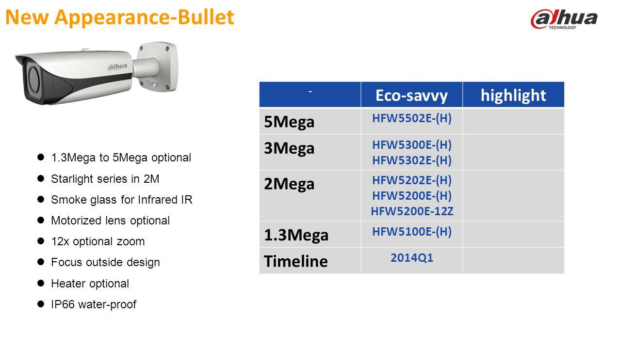 © 2013 DAHUA TECHNOLOGY New Appearance-Bullet 1.3Mega to 5Mega optional Starlight series in 2M Smoke glass for Infrared IR Motorized lens optional 12x