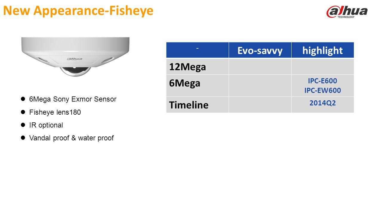 © 2013 DAHUA TECHNOLOGY New Appearance-Fisheye 6Mega Sony Exmor Sensor Fisheye lens180 IR optional Vandal proof & water proof - Evo-savvyhighlight 12M