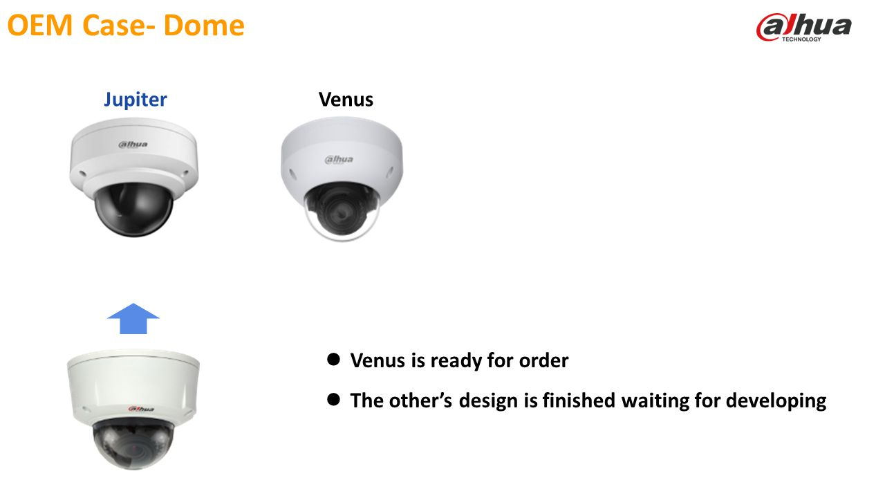 © 2013 DAHUA TECHNOLOGY OEM Case- Dome JupiterVenus Venus is ready for order The other's design is finished waiting for developing