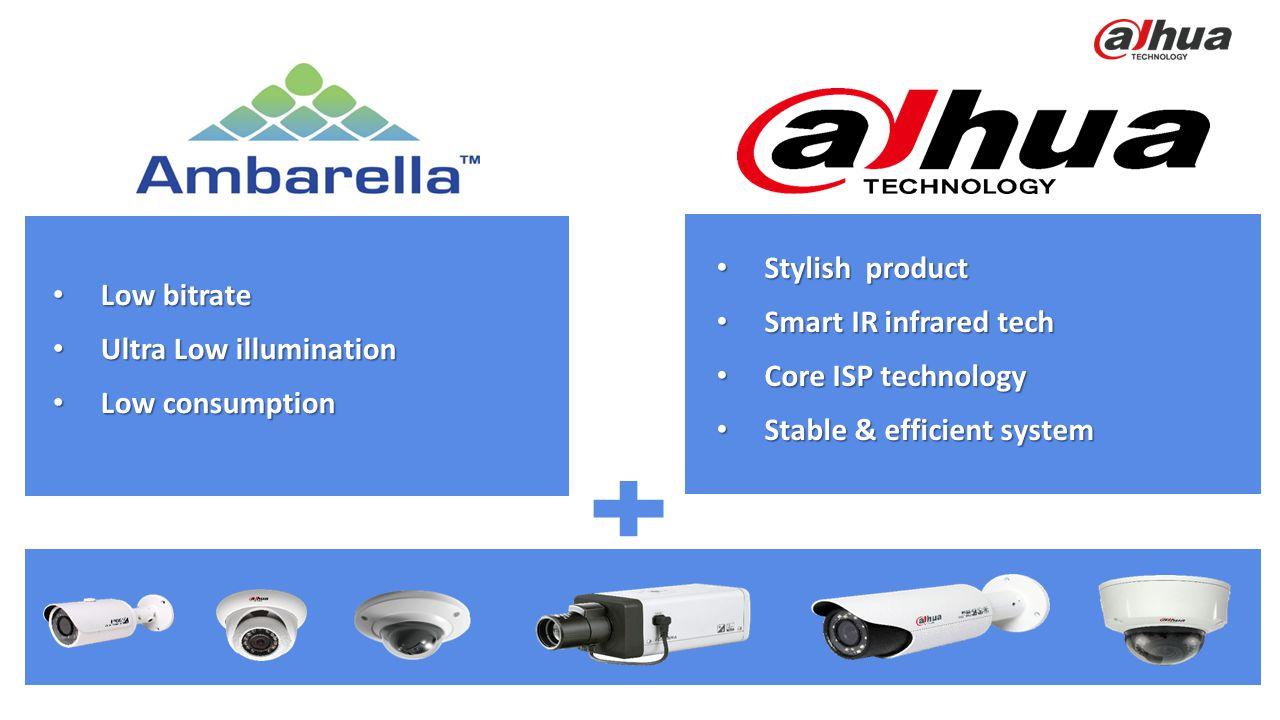 © 2013 DAHUA TECHNOLOGY New Appearance-Fisheye 6Mega Sony Exmor Sensor Fisheye lens180 IR optional Vandal proof & water proof - Evo-savvyhighlight 12Mega 6Mega IPC-E600 IPC-EW600 Timeline 2014Q2