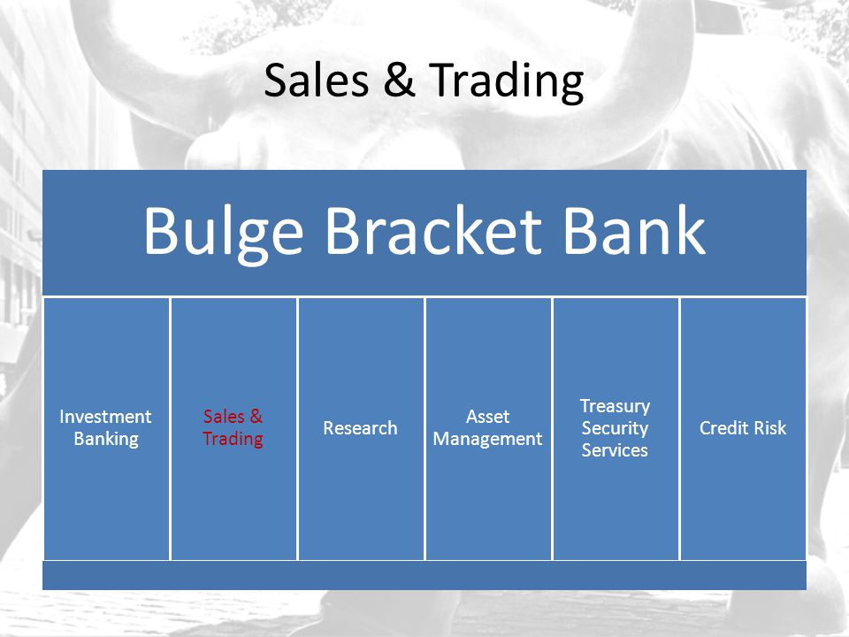 Overview of Sales & Trading  Facilitates movement of capital (securities) from those that have it to those that need it  Primary markets: where new securities are issued  Secondary markets: where trading of already issued securities occurs  Market participants: individuals, pension and mutual funds, banks, governments, insurance companies, corporations  Sell-side financial institutions (broker-dealers) add value by making markets in particular securities  Sales  Take orders from clients and communicate them to their trading desks for execution  Introduce new opportunities to customers  Keep clients informed about changing market conditions that might affect the value of securities in their portfolio  Dinners/entertainment with clients  Trading  Does actual buying/selling of securities  Continuously adjust bid/ask to make spread from transactions  Take on proprietary positions (principal investments)  Risk management and securities pricing