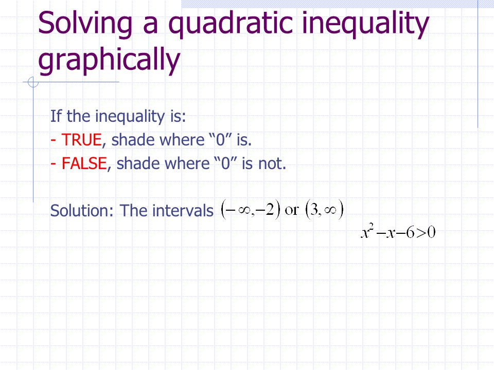 "Solving a quadratic inequality graphically If the inequality is: - TRUE, shade where ""0"" is. - FALSE, shade where ""0"" is not. Solution: The intervals"