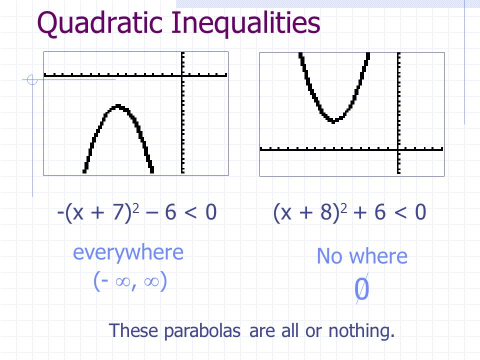 Quadratic Inequalities -(x + 7) 2 – 6 < 0(x + 8) 2 + 6 < 0 No where (- ,  ) everywhere 0 These parabolas are all or nothing.