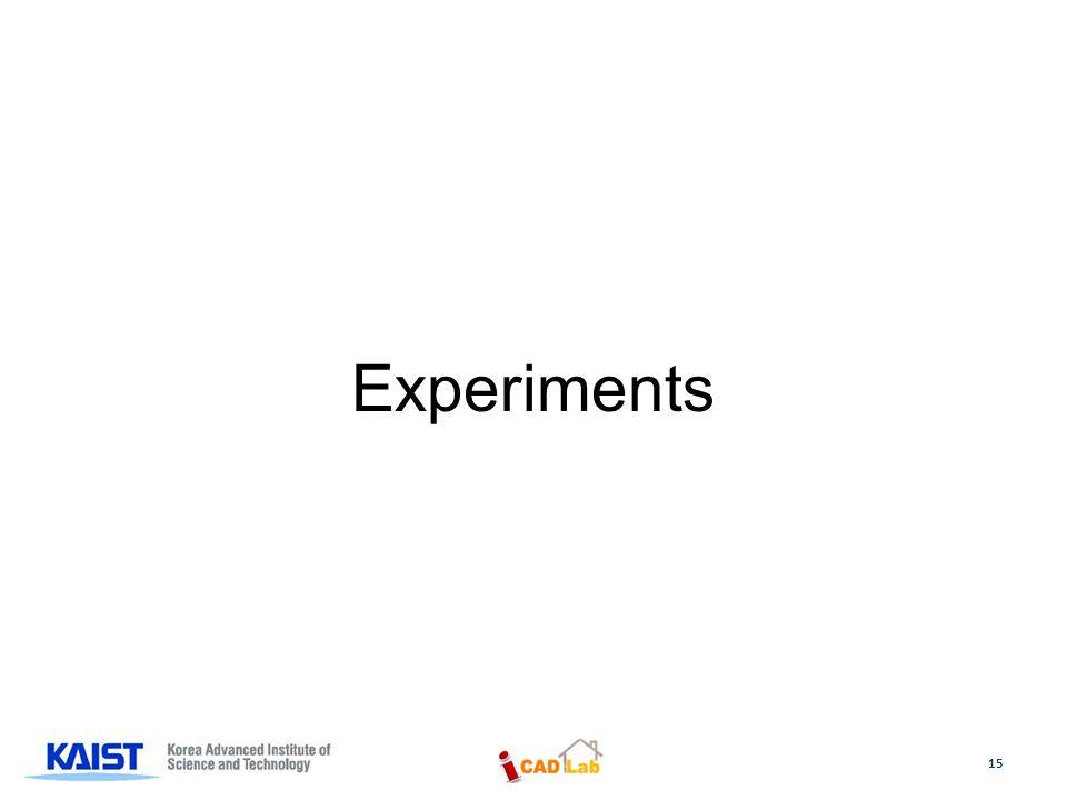 Experiments 15