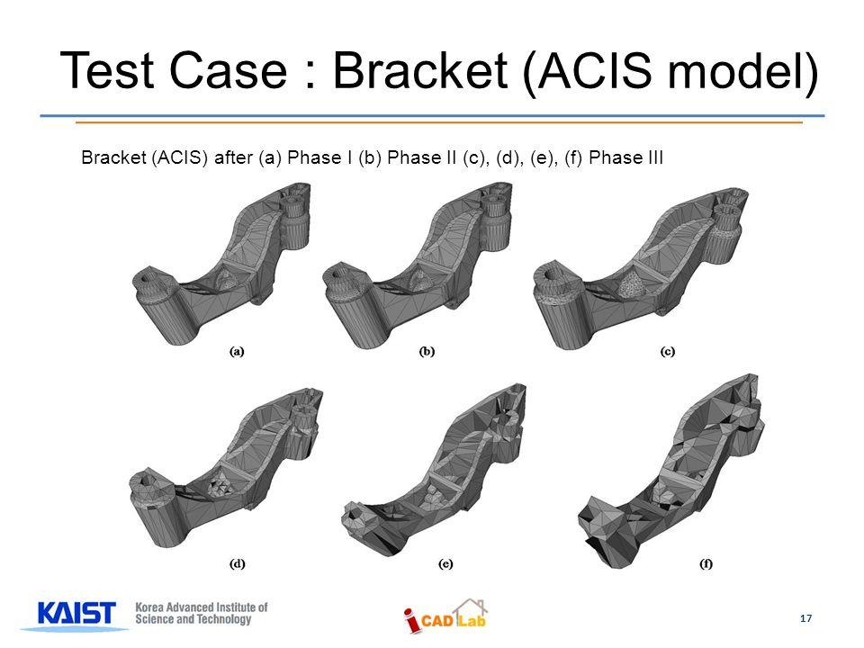 17 Bracket (ACIS) after (a) Phase I (b) Phase II (c), (d), (e), (f) Phase III Test Case : Bracket ( ACIS model)