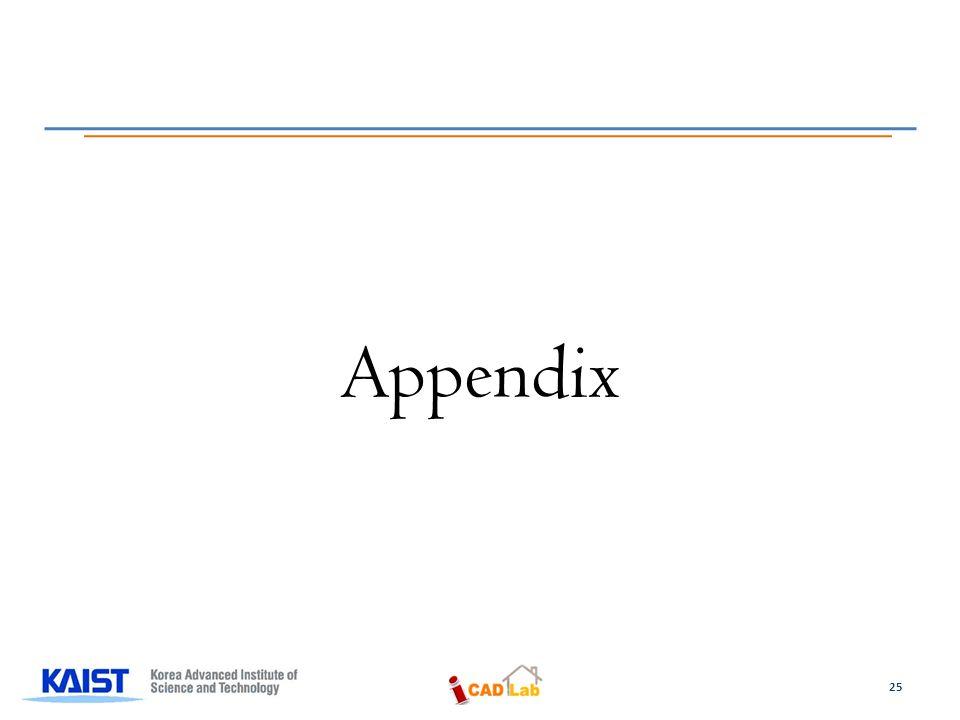 Appendix 25