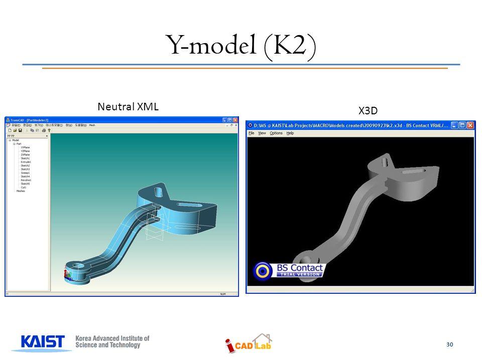Y-model (K2) Neutral XML X3D 30