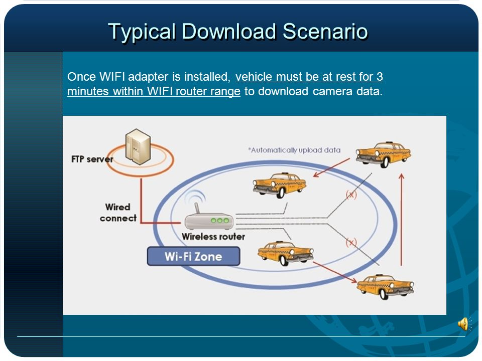 Typical Download Scenario Once WIFI adapter is installed, vehicle must be at rest for 3 minutes within WIFI router range to download camera data.
