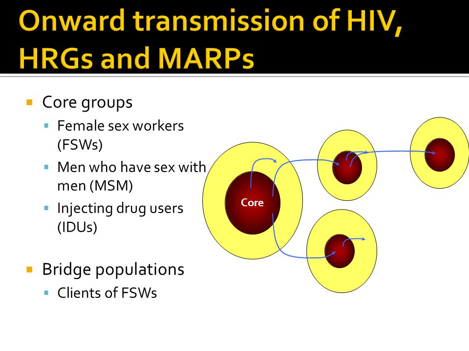  Purpose Will help key populations analyse the range of risk factors that increase their susceptibility to HIV/STI transmission.