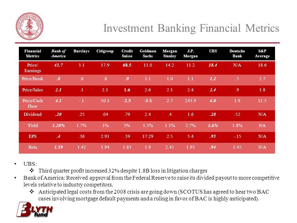 Investment Banking Financial Metrics Financial Metrics Bank of America BarclaysCitigroupCredit Suisse Goldman Sachs Morgan Stanley J.P. Morgan UBSDeut