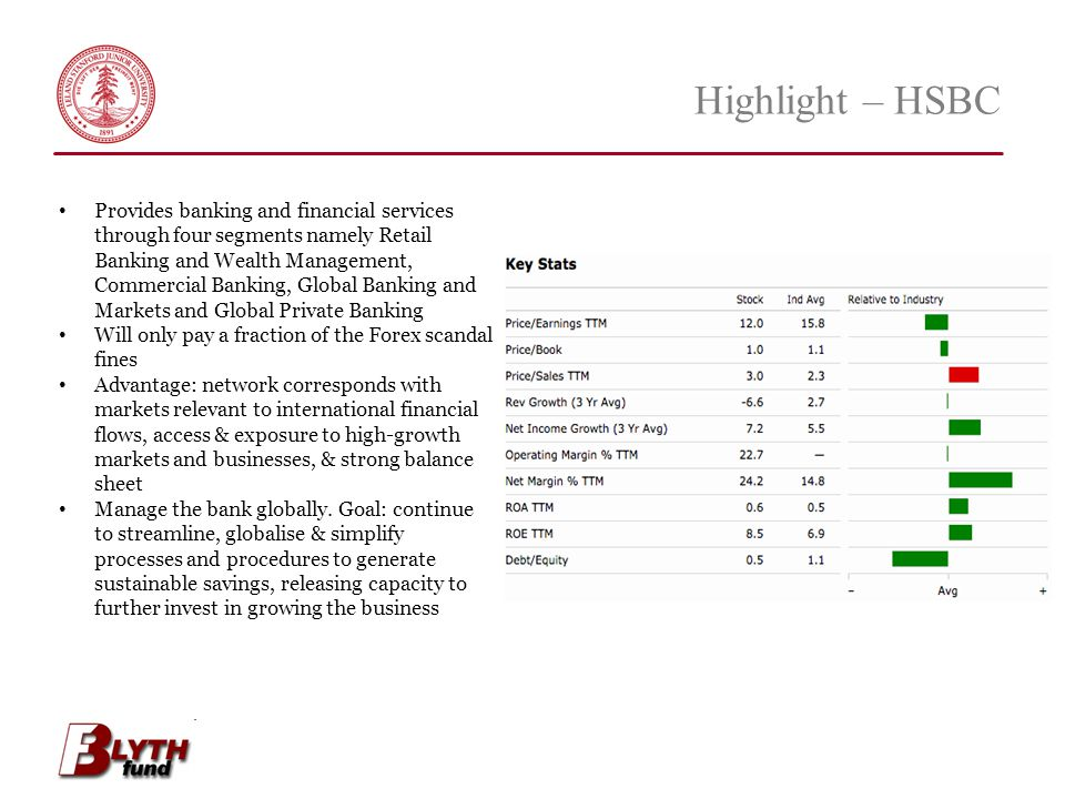 Highlight – HSBC Provides banking and financial services through four segments namely Retail Banking and Wealth Management, Commercial Banking, Global