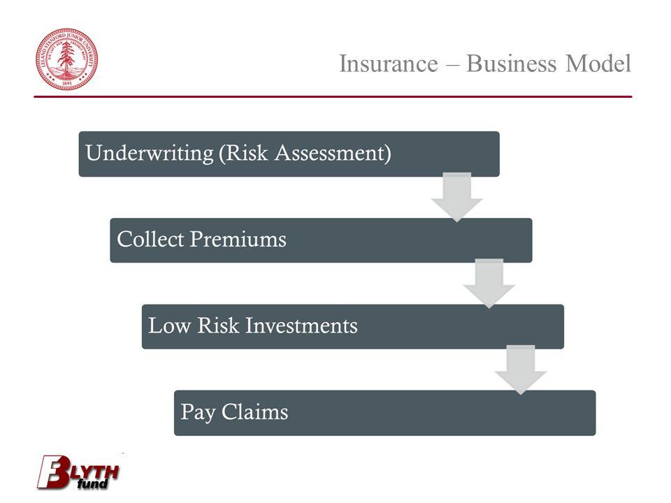 Insurance – Business Model