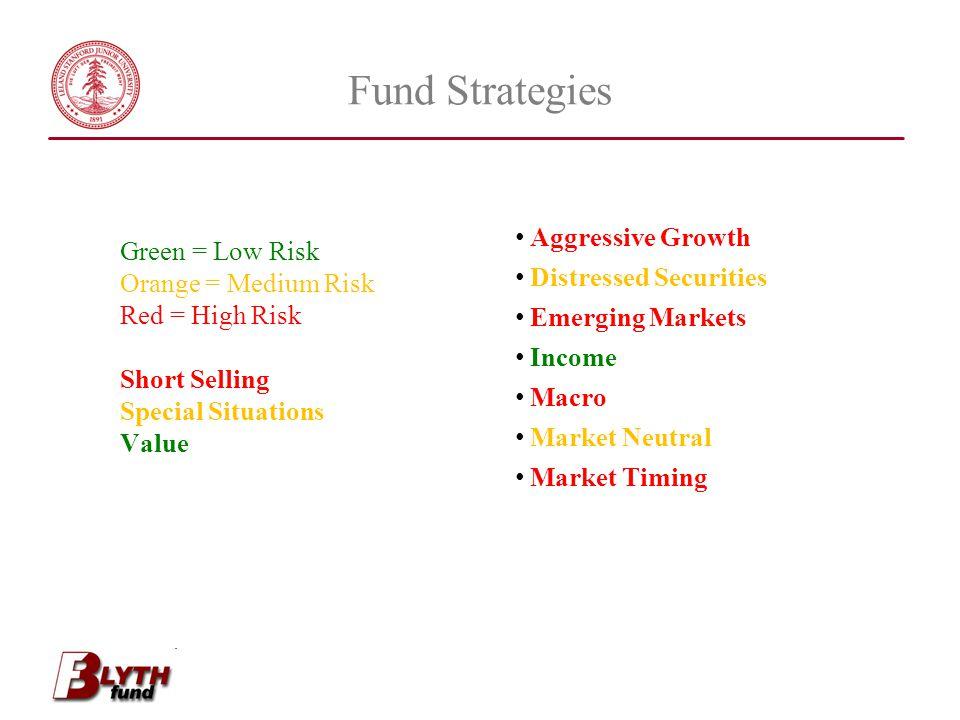 Fund Strategies