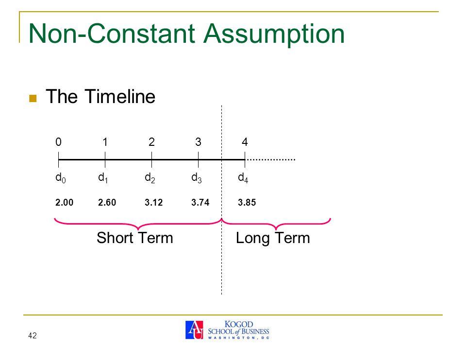 42 Non-Constant Assumption The Timeline Short Term Long Term 01234 d0d0 d1d1 d2d2 d4d4 d3d3 2.002.603.123.853.74