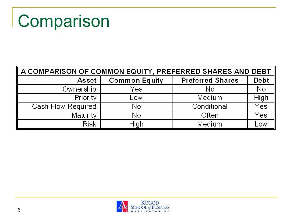 6 Comparison