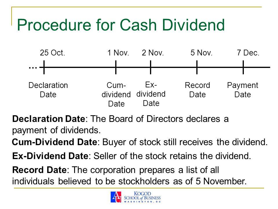 Procedure for Cash Dividend 25 Oct.1 Nov.2 Nov.5 Nov.7 Dec. Declaration Date Cum- dividend Date Ex- dividend Date Record Date Payment Date … Declarati