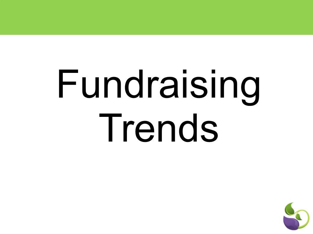 Fundraising Trends