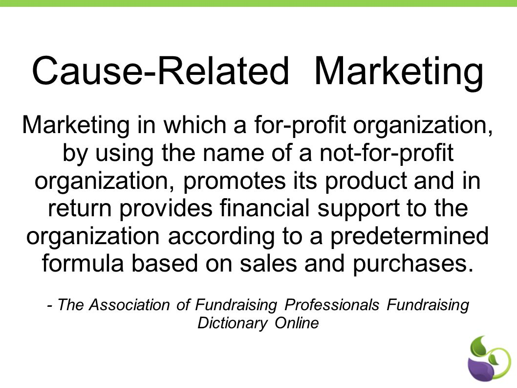 Cause-Related Marketing Marketing in which a for-profit organization, by using the name of a not-for-profit organization, promotes its product and in