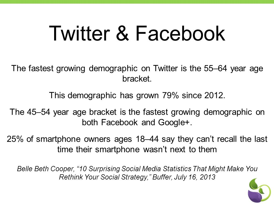 Twitter & Facebook The fastest growing demographic on Twitter is the 55–64 year age bracket.