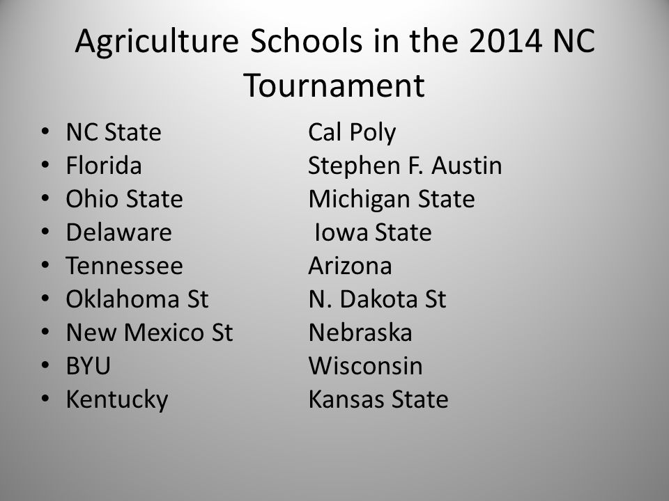 Agriculture Schools in the 2014 NC Tournament NC StateCal Poly FloridaStephen F.