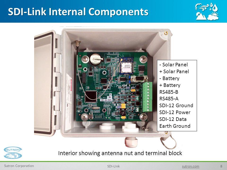 8 Sutron Corporation SDI-Linksutron.com Interior showing antenna nut and terminal block SDI-Link Internal Components - Solar Panel + Solar Panel - Bat