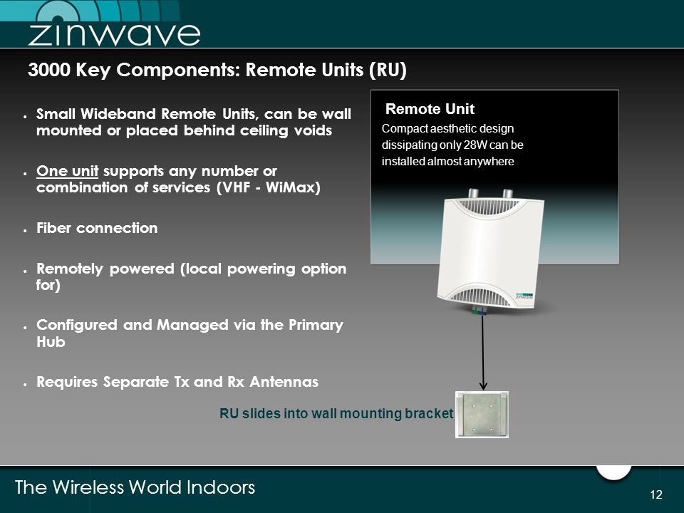 The Wireless World Indoors 12 3000 Key Components: Remote Units (RU)  Small Wideband Remote Units, can be wall mounted or placed behind ceiling voids