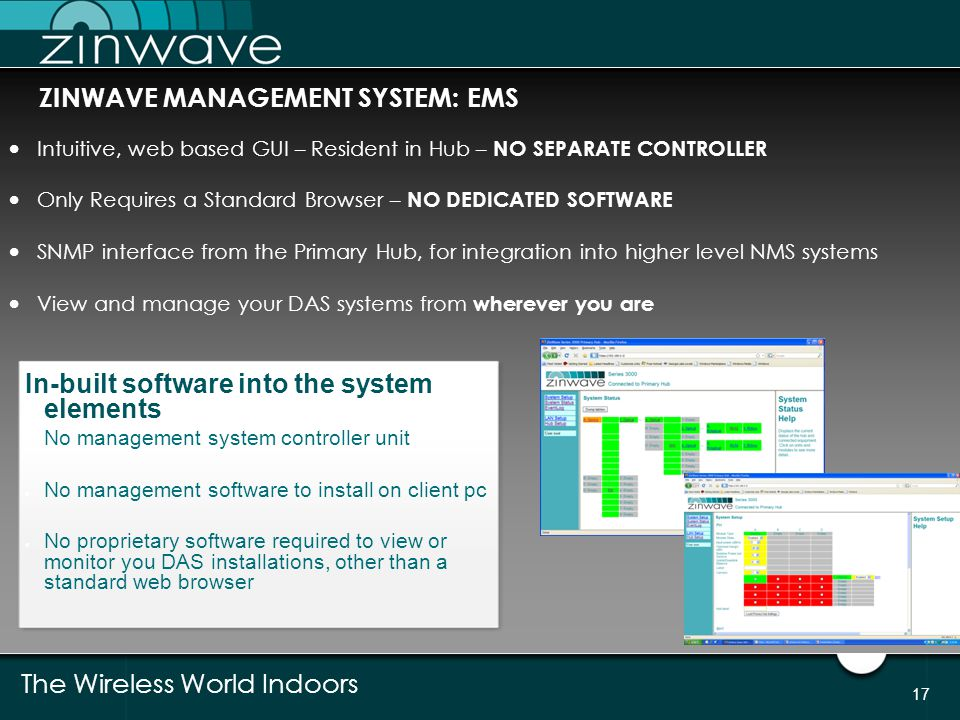 The Wireless World Indoors 17 ZINWAVE MANAGEMENT SYSTEM: EMS In-built software into the system elements  No management system controller unit  No ma