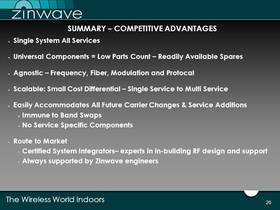 The Wireless World Indoors 20 SUMMARY – COMPETITIVE ADVANTAGES  Single System All Services  Universal Components = Low Parts Count – Readily Availab