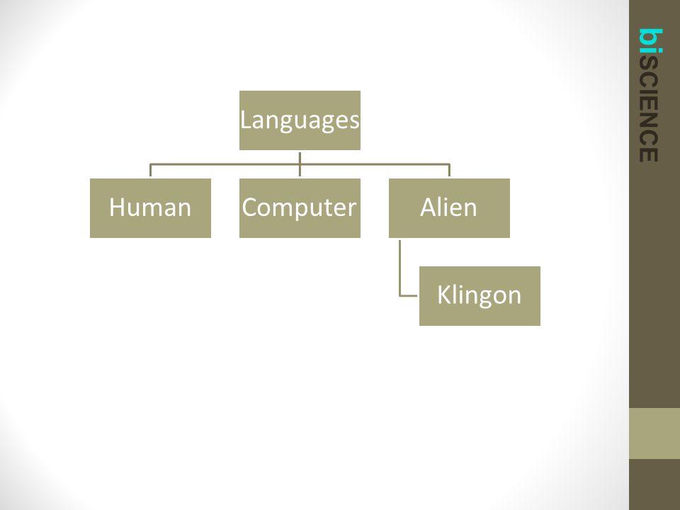 bi SCIENCE Languages HumanComputerAlien Klingon