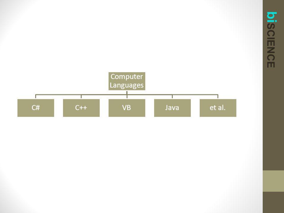 bi SCIENCE Computer Languages C#C++VBJavaet al.