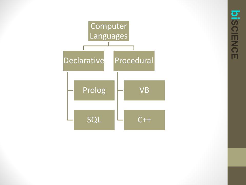 bi SCIENCE Computer Languages Declarative Prolog SQL Procedural VB C++