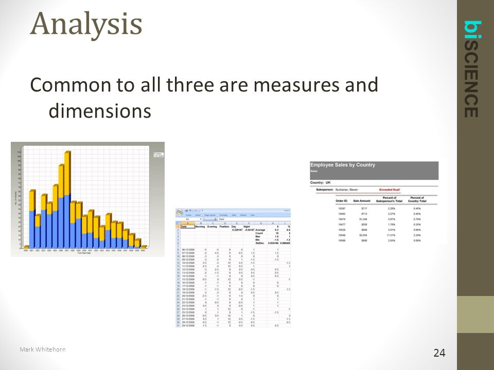 bi SCIENCE Analysis User Model 24 Mark Whitehorn Common to all three are measures and dimensions
